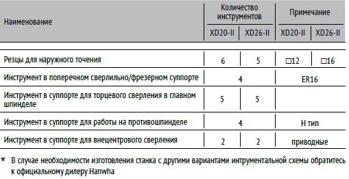 xd20h_ii_1.jpg
